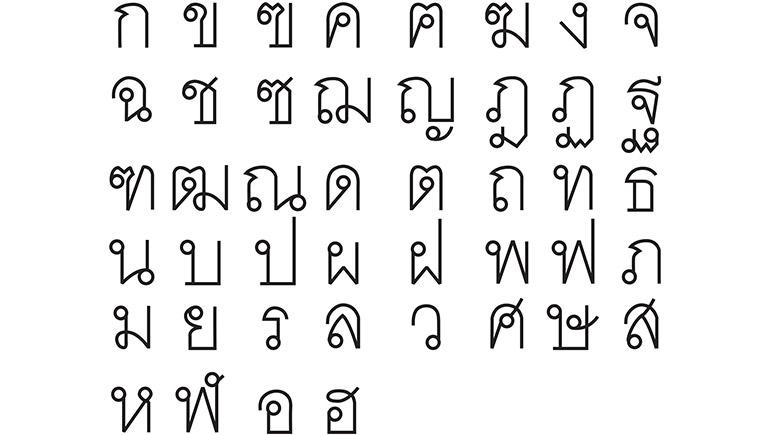 ตัวอักษร ภาษาไทย อักษรไทย