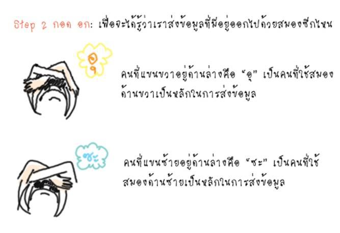 Setp 2 การกอดอกให้ดูว่าแขนไหนอยู่ด้านล่าง