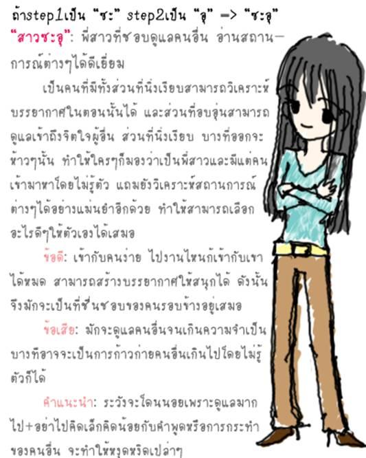 ดูนิสัยจากสมองของชาวญี่ปุ่น อุซะอุซะ (5)