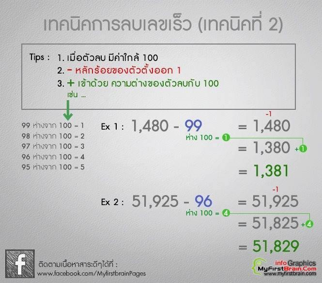 รวมสูตรคิดเลขเร็ว (12)
