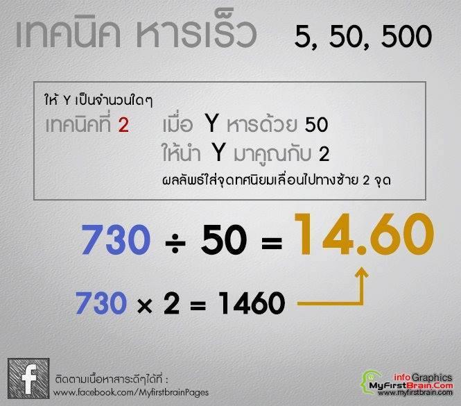 รวมสูตรคิดเลขเร็ว (4)