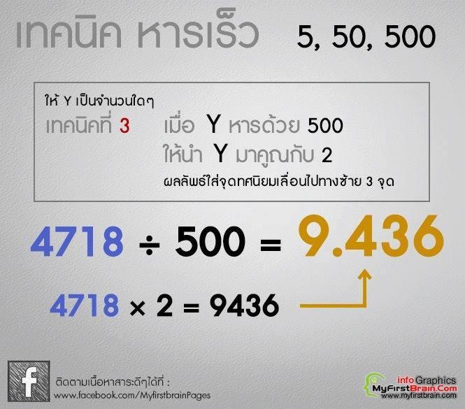 รวมสูตรคิดเลขเร็ว (6)