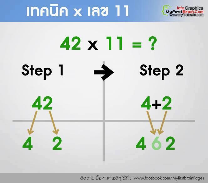 รวมสูตรคิดเลขเร็ว (7)