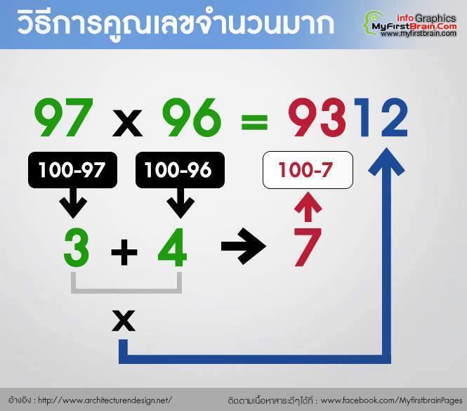รวมสูตรคิดเลขเร็ว (9)