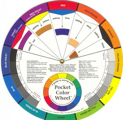 ทฤษฏีการจับคู่สี Color Wheel แม่สี สีเหลือง สีแดง และ