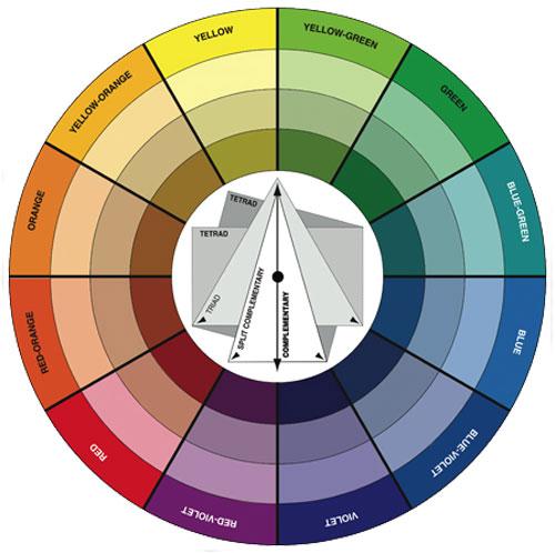 คู่สี (complementary colours)