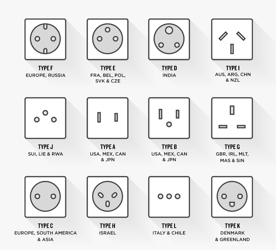 Learn The Greek Alphabet 1525969 likewise Outlet Wiring Diagram Symbol further 10633 also Symbol Of Electrical Engineering as well Wires Electric Of. on uk electricity outlet