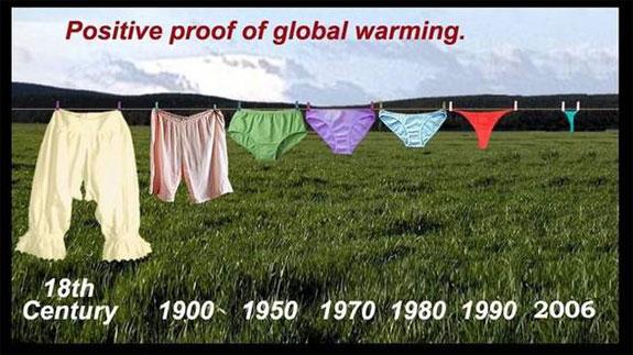 ปัญหาโลกแตก!! ทำไมเราจะต้องใส่ กกน.