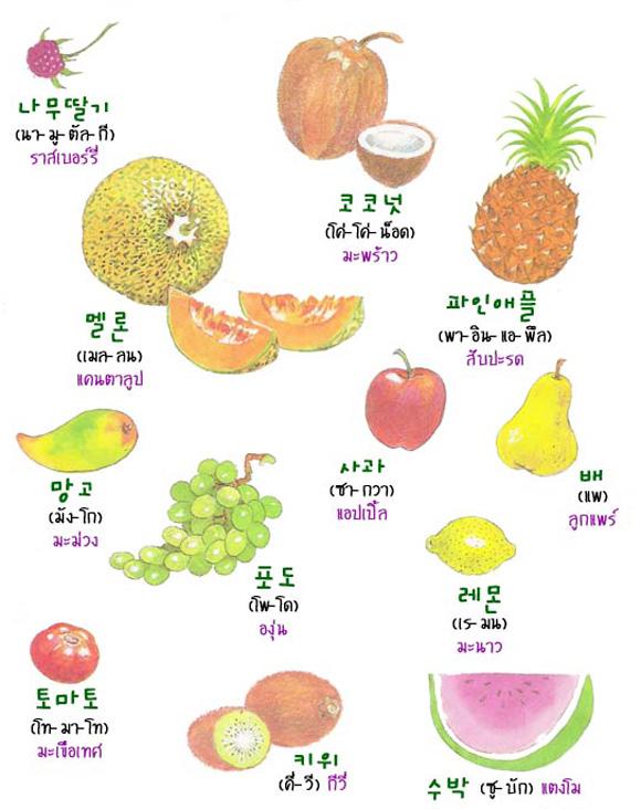 ผลไม้-ภาษาเกาหลี