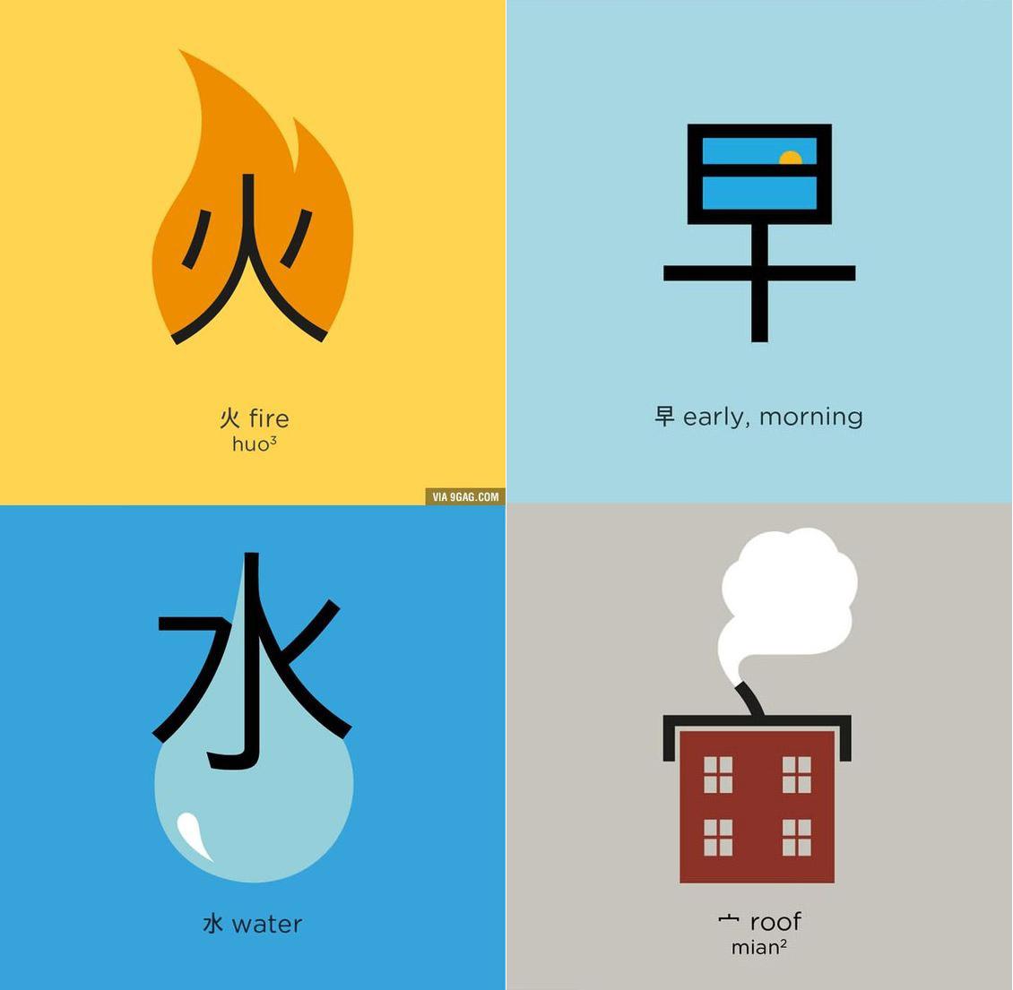 ภาษาจีนเบื้องต้น