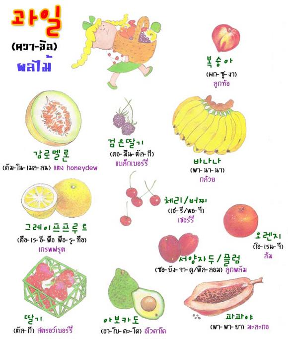 ผลไม้ภาษาเกาหลี 과일 ควาอิล - คำศัพท์ภาษาเกาหลี