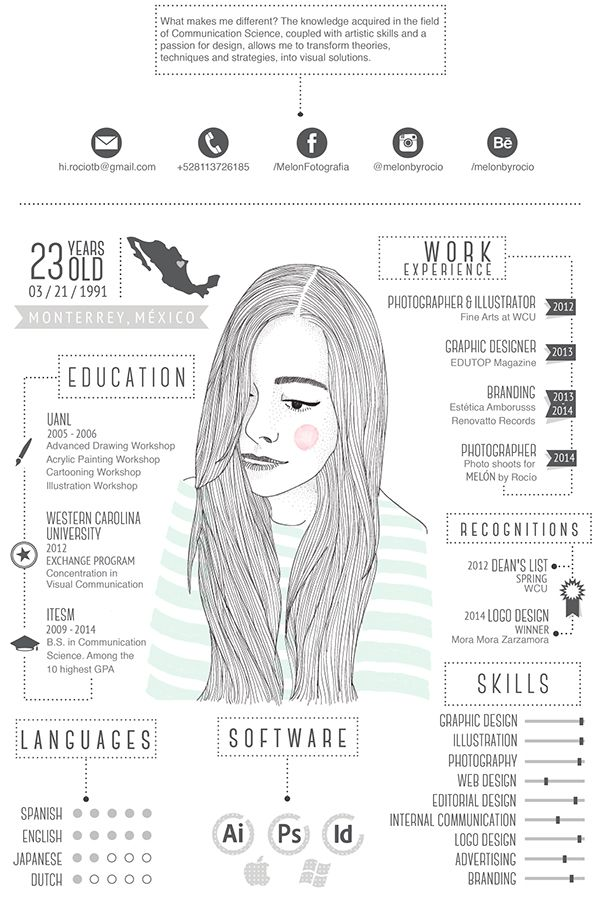 ไอเดียโดนๆ กับการเขียน Resume (20)