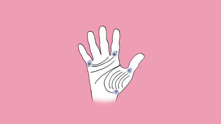 ดูดวง ลายมือ เส้นลายมือ