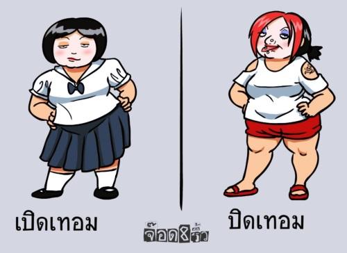 การ์ตูนสะท้อนสังคมไทย ภาพความเป็นจริงที่เกิดขึ้นในสังคมไทย (3)