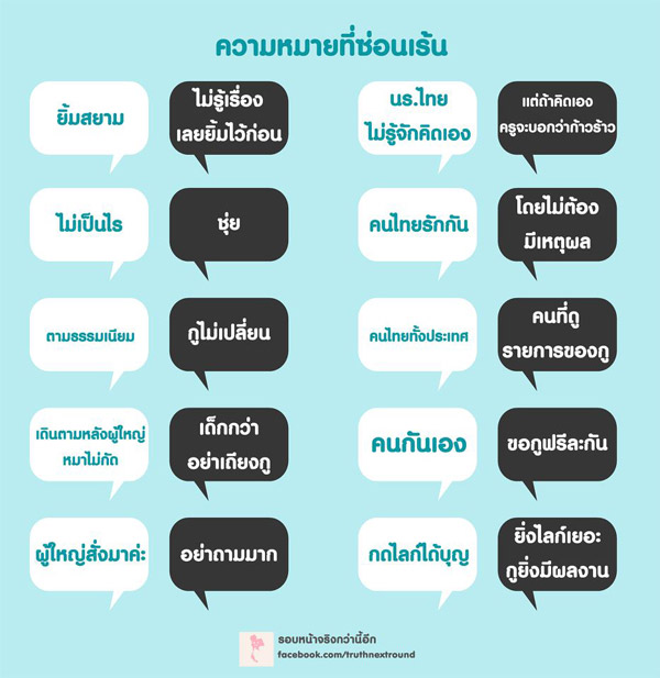 คนไทย-1