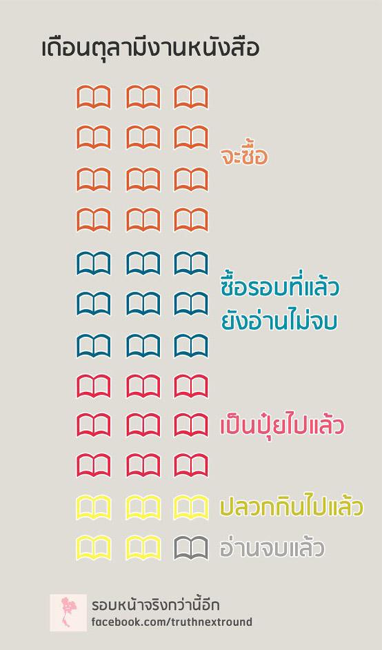 คนไทย-7