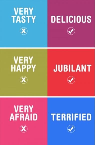 รวมคำศัพท์ภาษาอังกฤษใช้แทน Very ที่จะทำให้ดูเป็นมืออาชีพขึ้นมาทันที! (2)