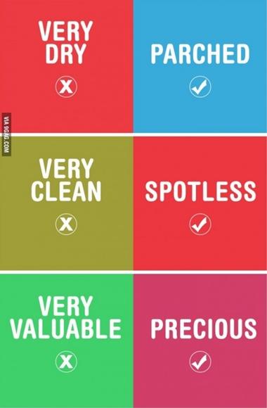 รวมคำศัพท์ภาษาอังกฤษใช้แทน Very ที่จะทำให้ดูเป็นมืออาชีพขึ้นมาทันที! (4)