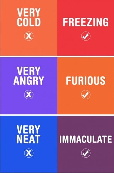 รวมคำศัพท์ภาษาอังกฤษใช้แทน Very ที่จะทำให้ดูเป็นมืออาชีพขึ้นมาทันที! (5)