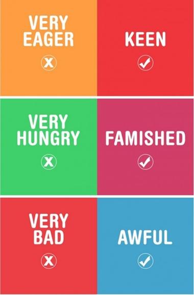 รวมคำศัพท์ภาษาอังกฤษใช้แทน Very ที่จะทำให้ดูเป็นมืออาชีพขึ้นมาทันที! (6)