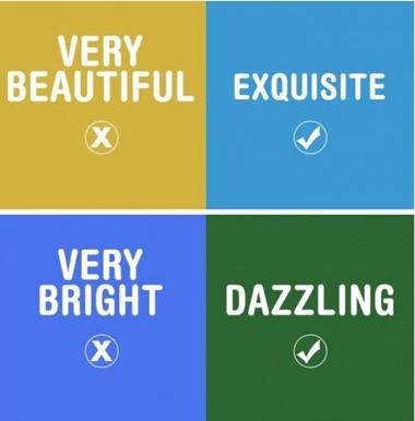 รวมคำศัพท์ภาษาอังกฤษใช้แทน Very ที่จะทำให้ดูเป็นมืออาชีพขึ้นมาทันที! (7)