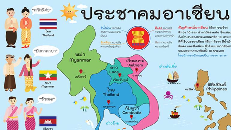 aec ประชาคมอาเซียน ประเทศไทย พม่า ลาว สิงคโปร์ เกร็ดความรู้ เวียดนาม