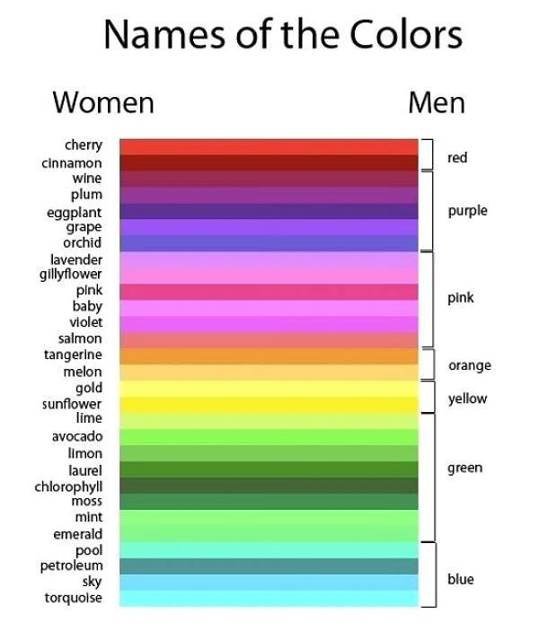 name-girl_guy_colours