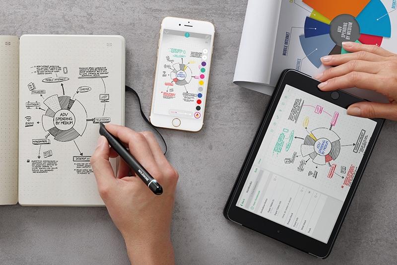 Moleskine Smart Writing Set tech วาดรูป สมุดบันทึก