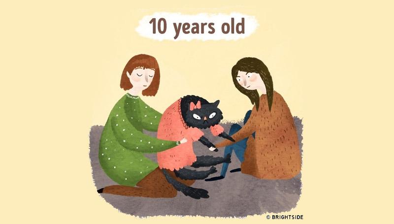 การเปลี่ยนแปลง ความแตกต่าง อายุ