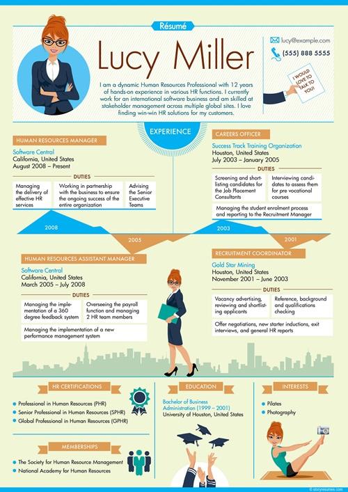 เทคนิคการเขียน Resume และ Curriculum Vitae ที่จะทำให้คุณ