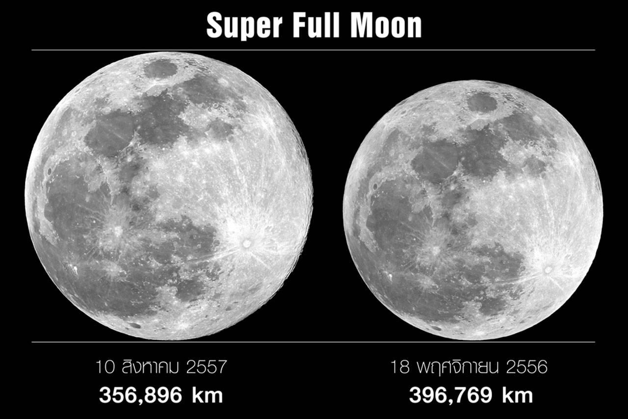 ด้านดาราศาสตร์ : ปรากฏการณ์ซูเปอร์มูน ในรอบ 68 ปี