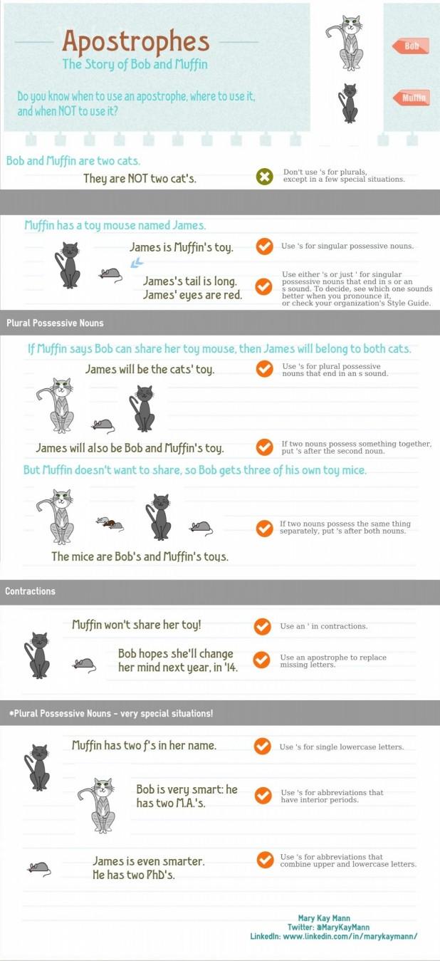 10 ภาพ Infographic