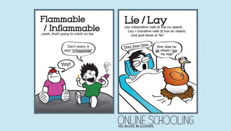 Grammar Infographic การสะกดคำ เรียนภาษาอังกฤษ ไวยากรณ์