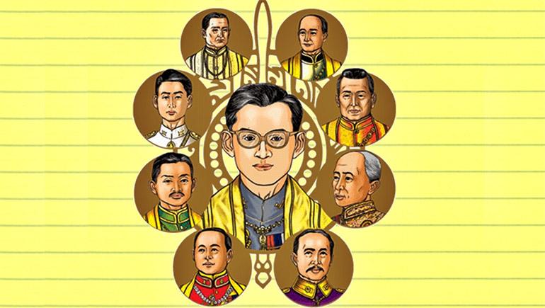 พระมหากษัตริย์ พระมหากษัตริย์ไทย ราชวงศ์จักรี วันจักรี