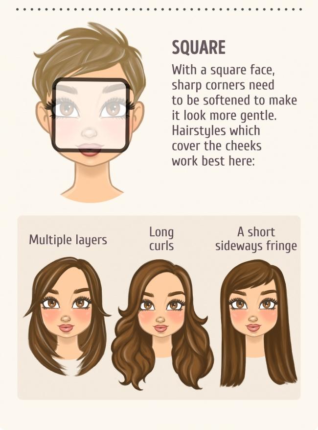 ใบหน้ารูปสี่เหลี่ยม