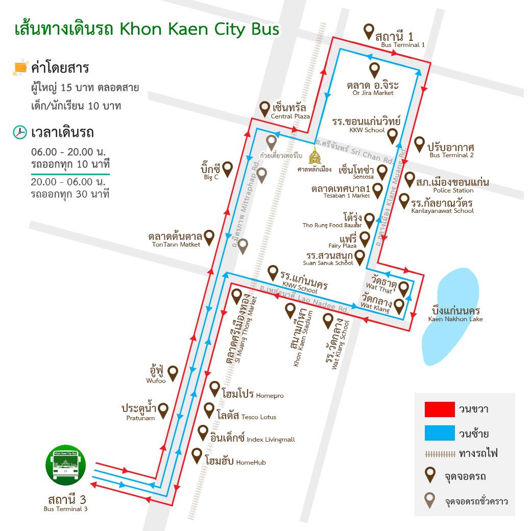 เส้นทางเดินรถ Khon Kaen City Bus