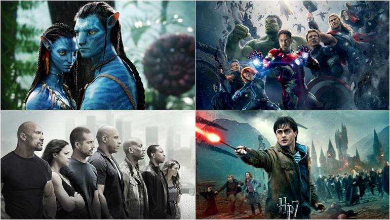 หนังดังฮอลลีวูด หนังทำรายได้มากที่สุดในโลก