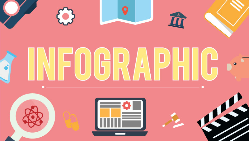 Infographic อินโฟกราฟิก
