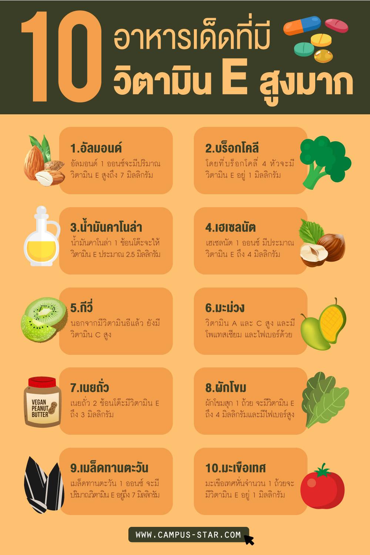 10 อาหารเด็ดที่มี วิตามิน E สูงมาก