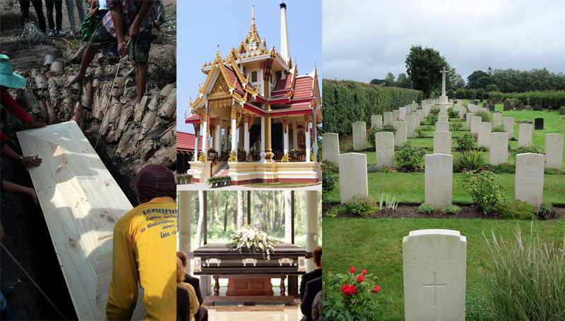งานศพ ชีวิตหลังความตาย พิธีศพ ศาสนา