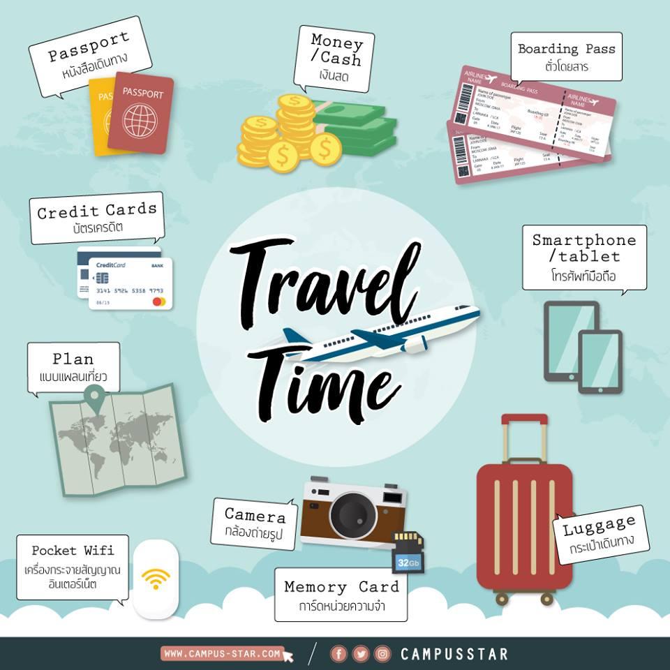 คำศัพท์ภาษาอังกฤษ ที่เกี่ยวกับ สนามบิน และบนเครื่องบิน