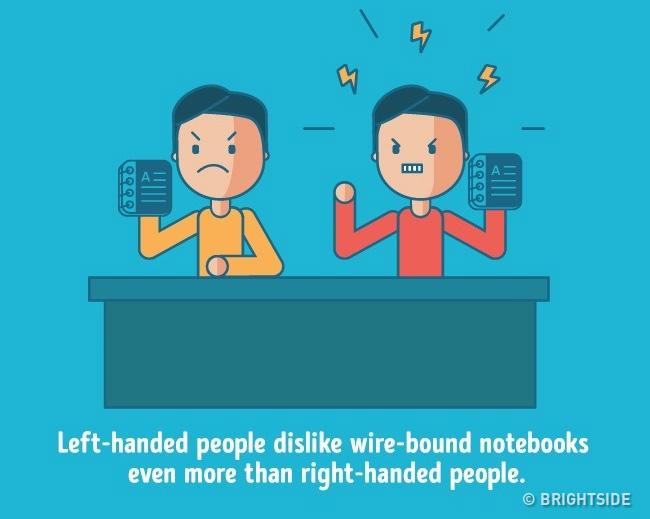 ความจริงของคนถนัดมือซ้าย