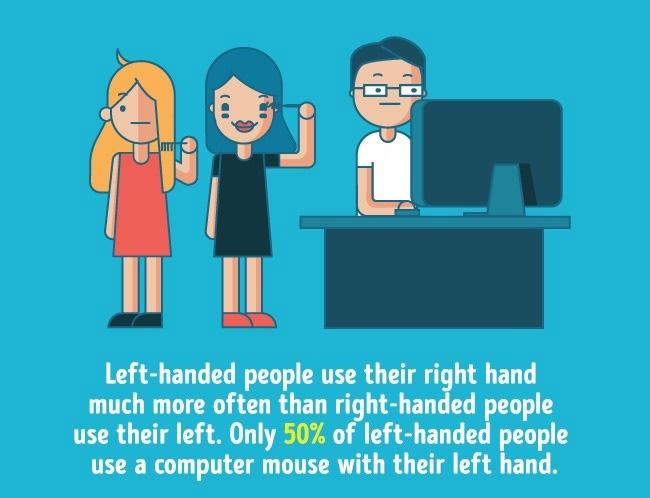 13 ความจริงของคนถนัดมือซ้าย
