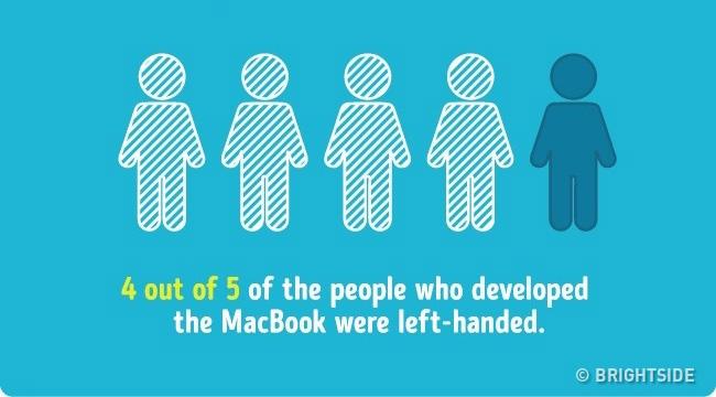 คนถนัดมือซ้าย