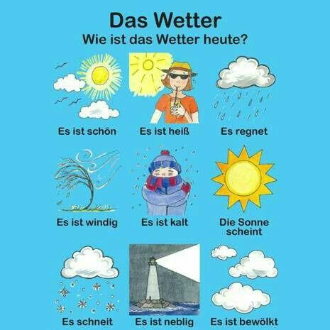 สภาพอากาศ ในภาษาเยอรมัน