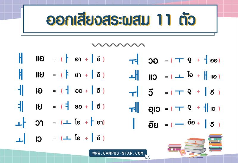 เทคนิคเรียนภาษาเกาหลี