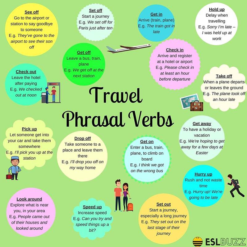20 กริยาวลี (Phrasal Verb) ที่ใช้สำหรับการท่องเที่ยว คนชอบเที่ยวต้องรู้
