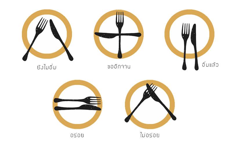 การวางส้อมและมีด มารยาทบนโต๊ะอาหารแบบสากล ที่ต้องรู้จำและนำไปปฏิบัติ
