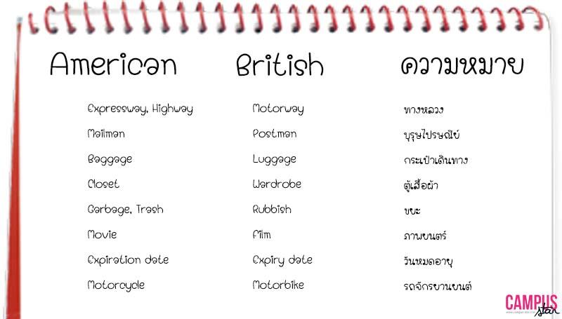 เปรียบเทียบคำศัพท์ภาษาอังกฤษ
