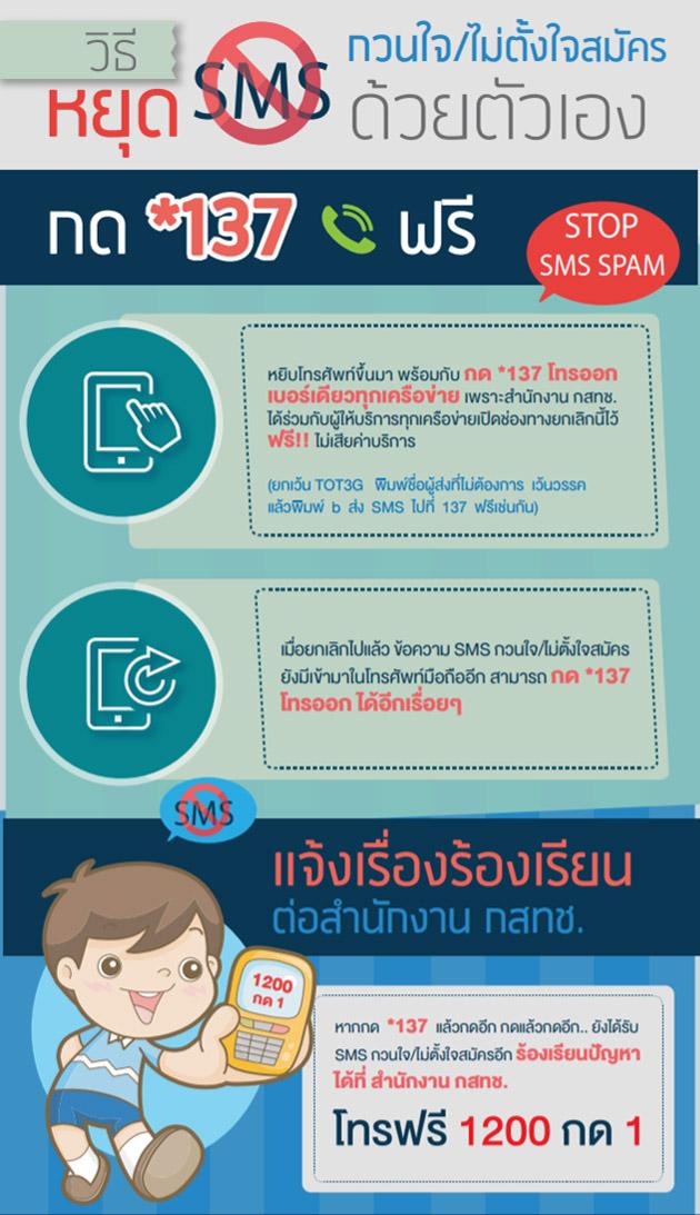 วิธียกเลิก SMS ค่ายต่างๆ ปี 2561
